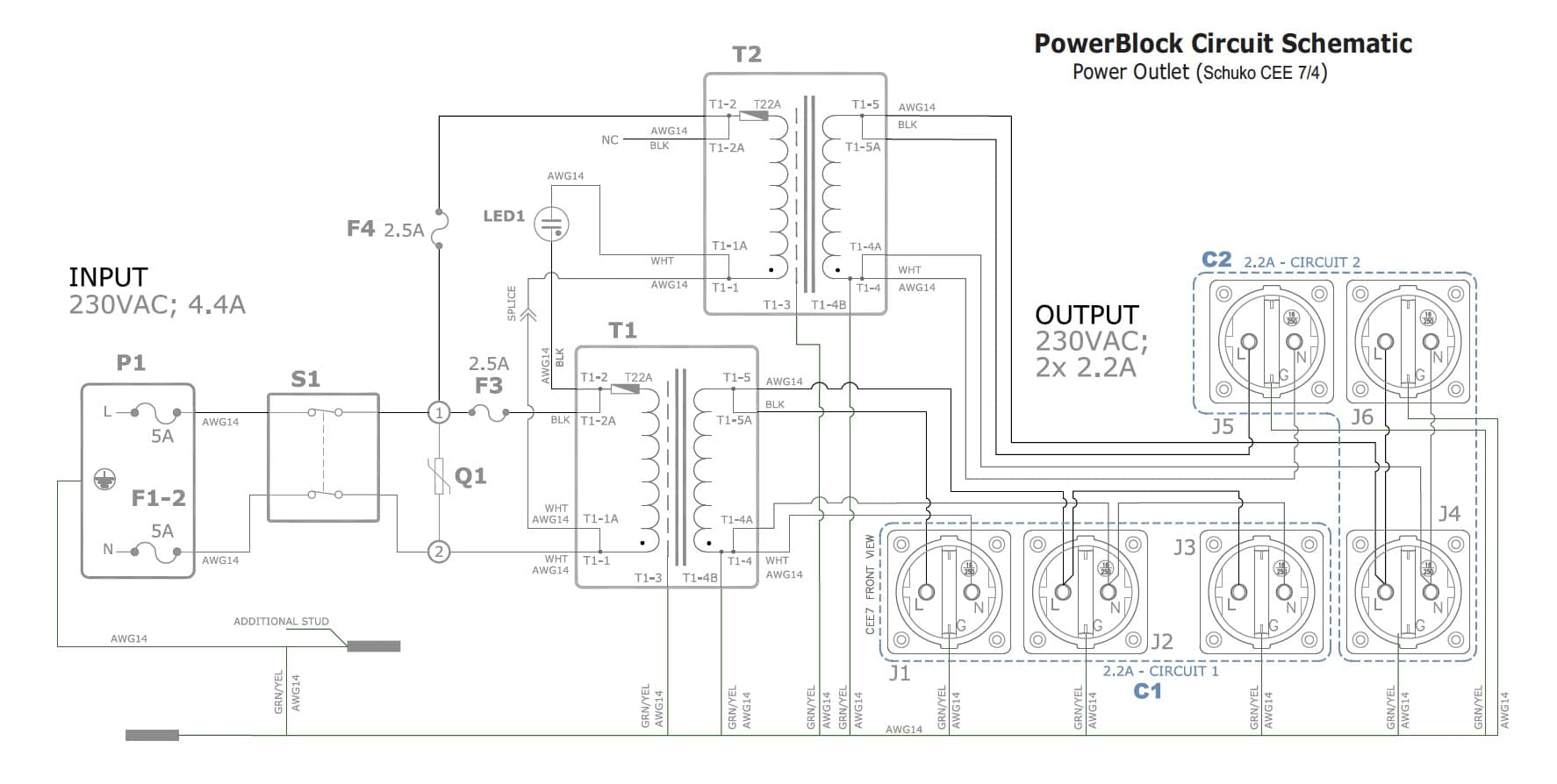 power block PB4 torus power schema