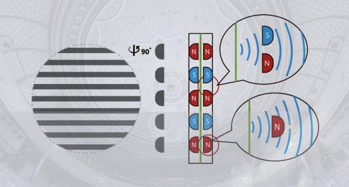 hifiman technologie magnetic planar